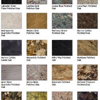 granite-5