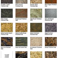 granite-6